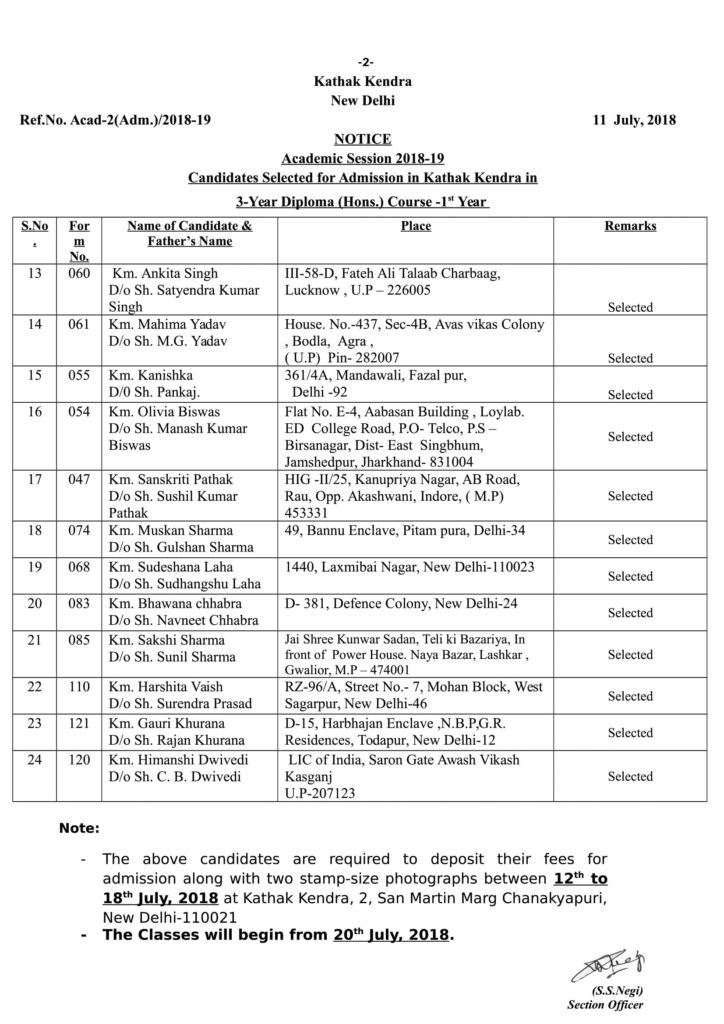 Diploma Hons  New Admission Result selected Notice